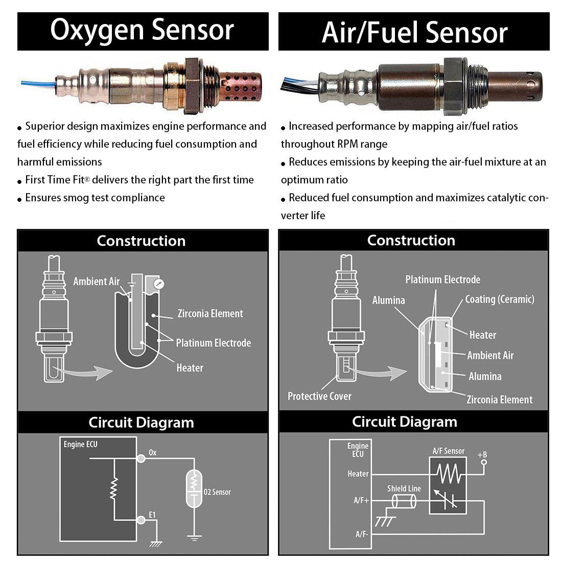 Denso Oxygen Sensor Wiring Diagram