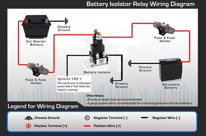 Wiring Diagram Further Dual Battery Isolator Wiring Diagram On Noco