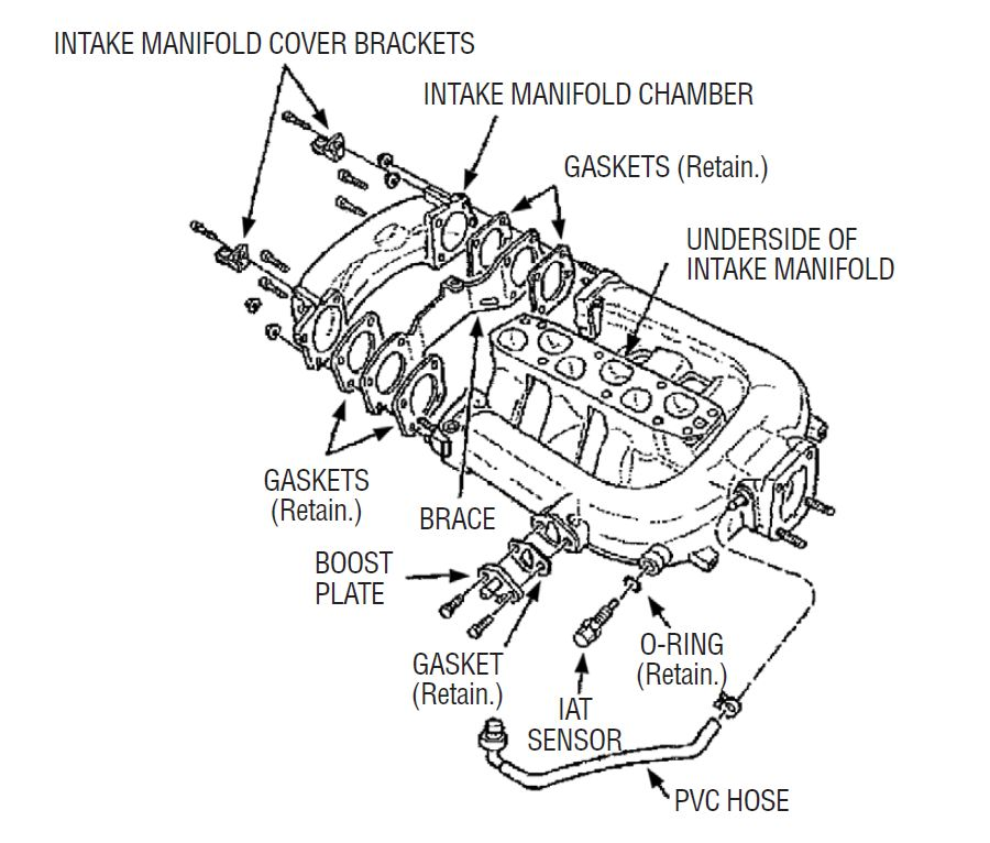 Head Gasket Repair: Head Gasket Repair 97 Honda Accord