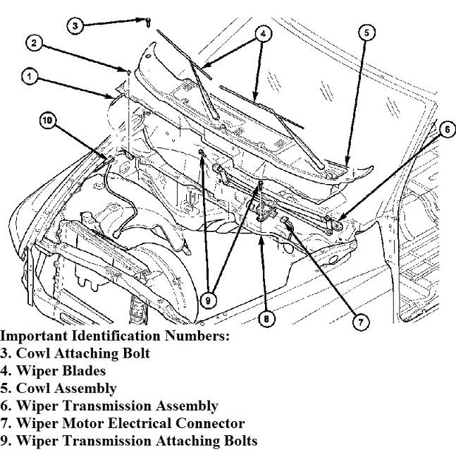 1994 dodge dakota wiring diagram 1985 kenworth w900 diagrams how to replace ram pickup wiper transmission linkage motor component location of