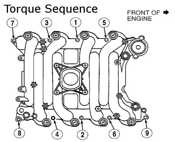 1998 toyota corolla intake gasket diagram