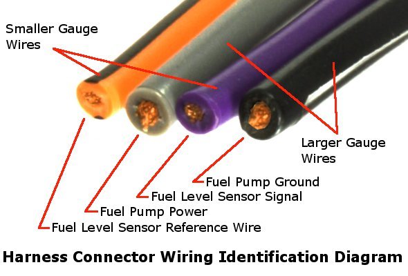 wiring fuel and sending unit lsx s10 fuel free printable wiring diagrams