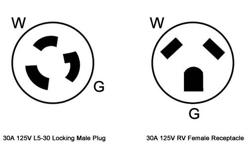 30 amp rv plug wiring 120v