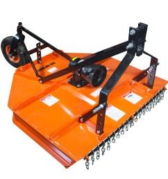 details about power king pk1616 12 ga deck heat treated blade shielded pto rough cut mower [ 1170 x 1170 Pixel ]