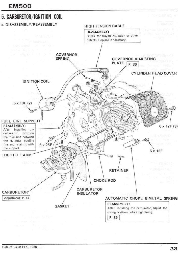 Honda Power Generator Manual Em1000f