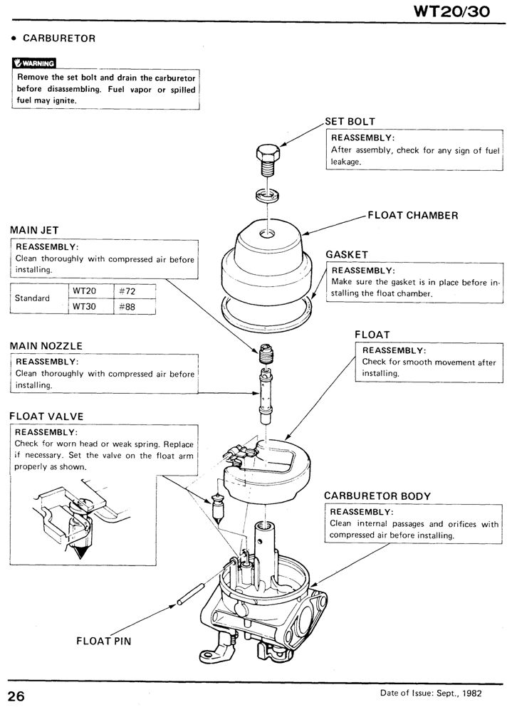 Honda WT20 WT30 Pump Service Repair Shop Manual SLIGHT