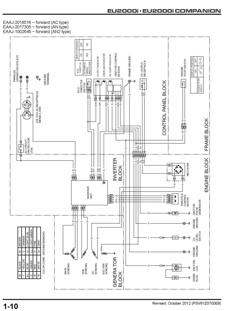 [DIAGRAM] Honda Eu2000i Generator Service And Repair