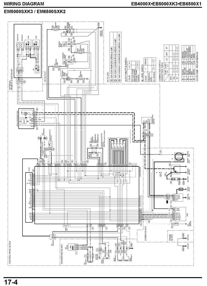 EM4000SX EM5000SXK3 EM6500SXK2 Generator Shop Manual
