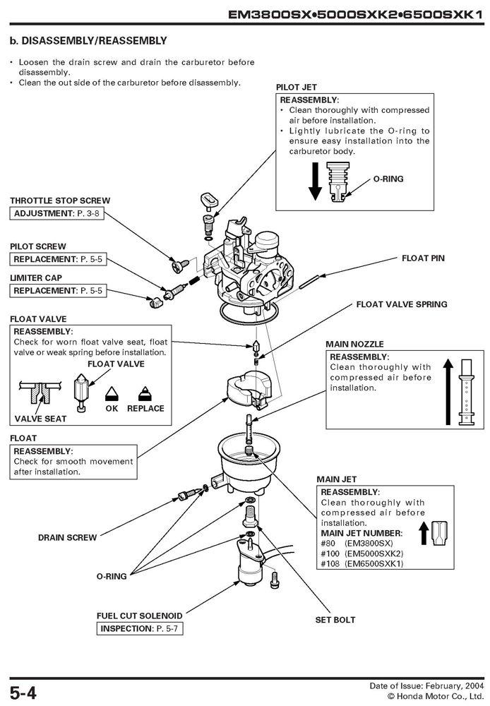EM3800SX EM5000SXK2 EM6500SXK1 Generator Shop Manual