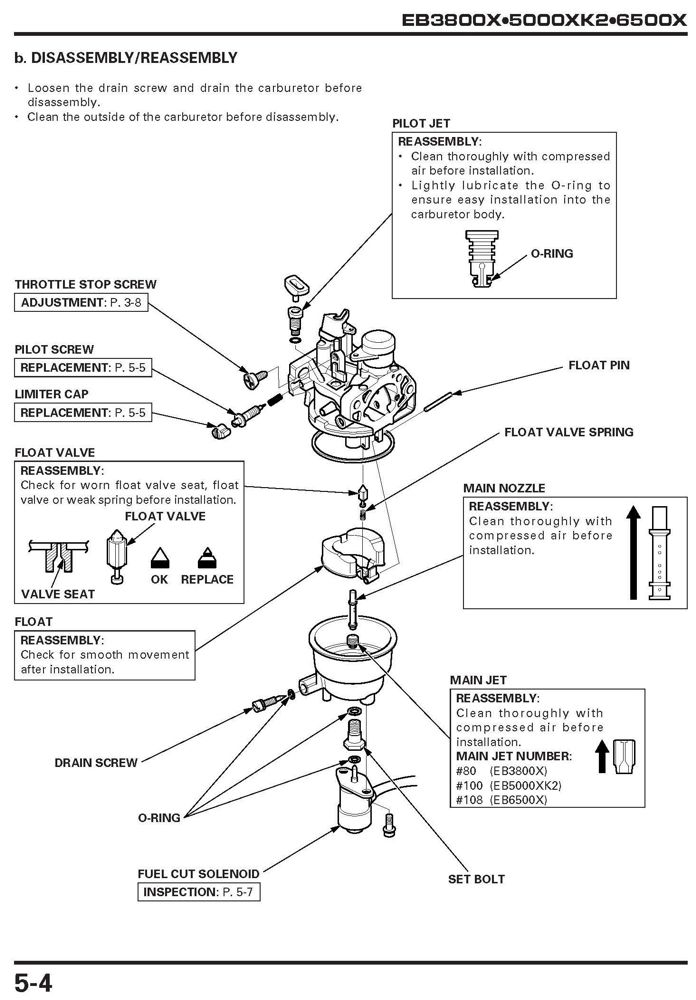 Bestseller: Honda Eb6500x Generator Service Manual