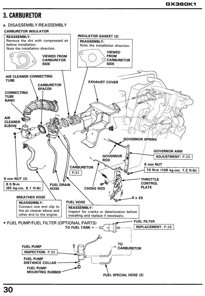 Bestseller: Honda Gx360ev Engines