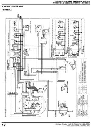 EB3500X EB5000X EM3500XSX EM5000XSX Generator Shop Manual   Honda Power Products Support