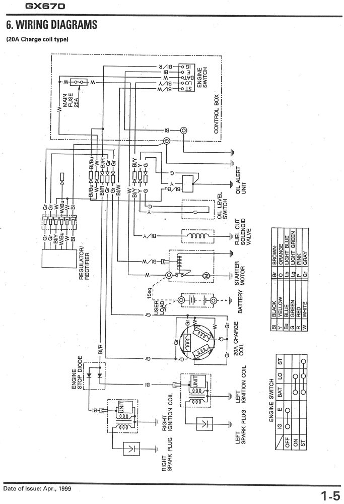Gx670 Honda Engine Wiring Diagram. Honda. Wiring Diagram