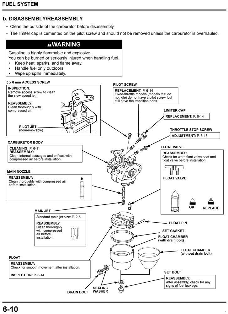 Honda Gc160 Engine Repair Manual