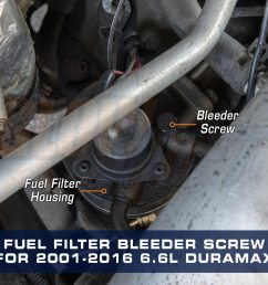glowshift fuel filter housing bleeder screw for 2001 2016 gm 6 6lfuel filter bleeder screw for [ 1000 x 1000 Pixel ]