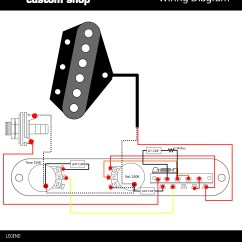 Tele Wiring Picture How To Do Uml Diagrams Telecaster Control Plate Diagram Get Free Image