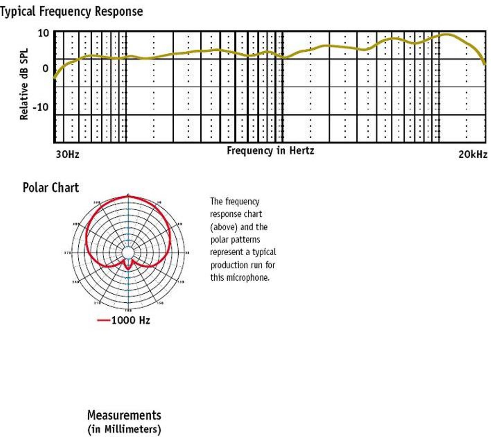 Audix DP Drum Mic Set DP7 w/ D4 D2 i5 ADX-51 with 7 20ft