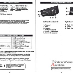 Sony Aftermarket Radio Wiring Diagram Briggs And Stratton Engine Parts Scosche Hdswc1  Readingrat