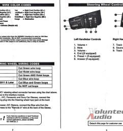 hand controlls harley wiring harness diagram [ 2025 x 1580 Pixel ]