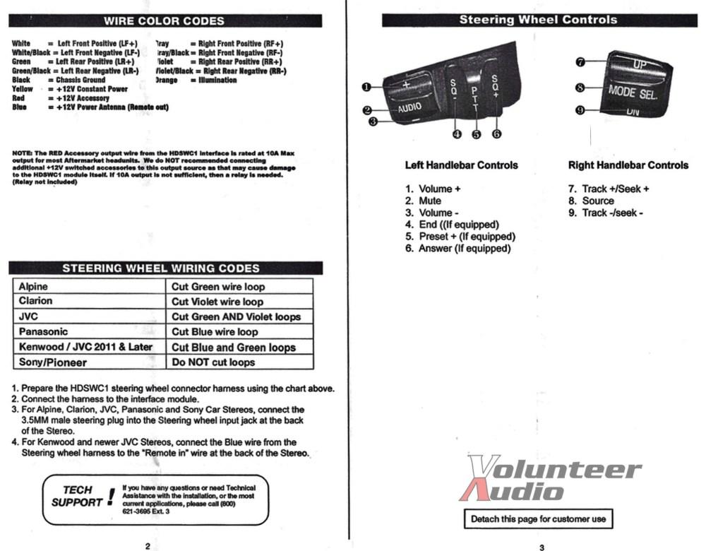 medium resolution of hand controlls harley wiring harness diagram