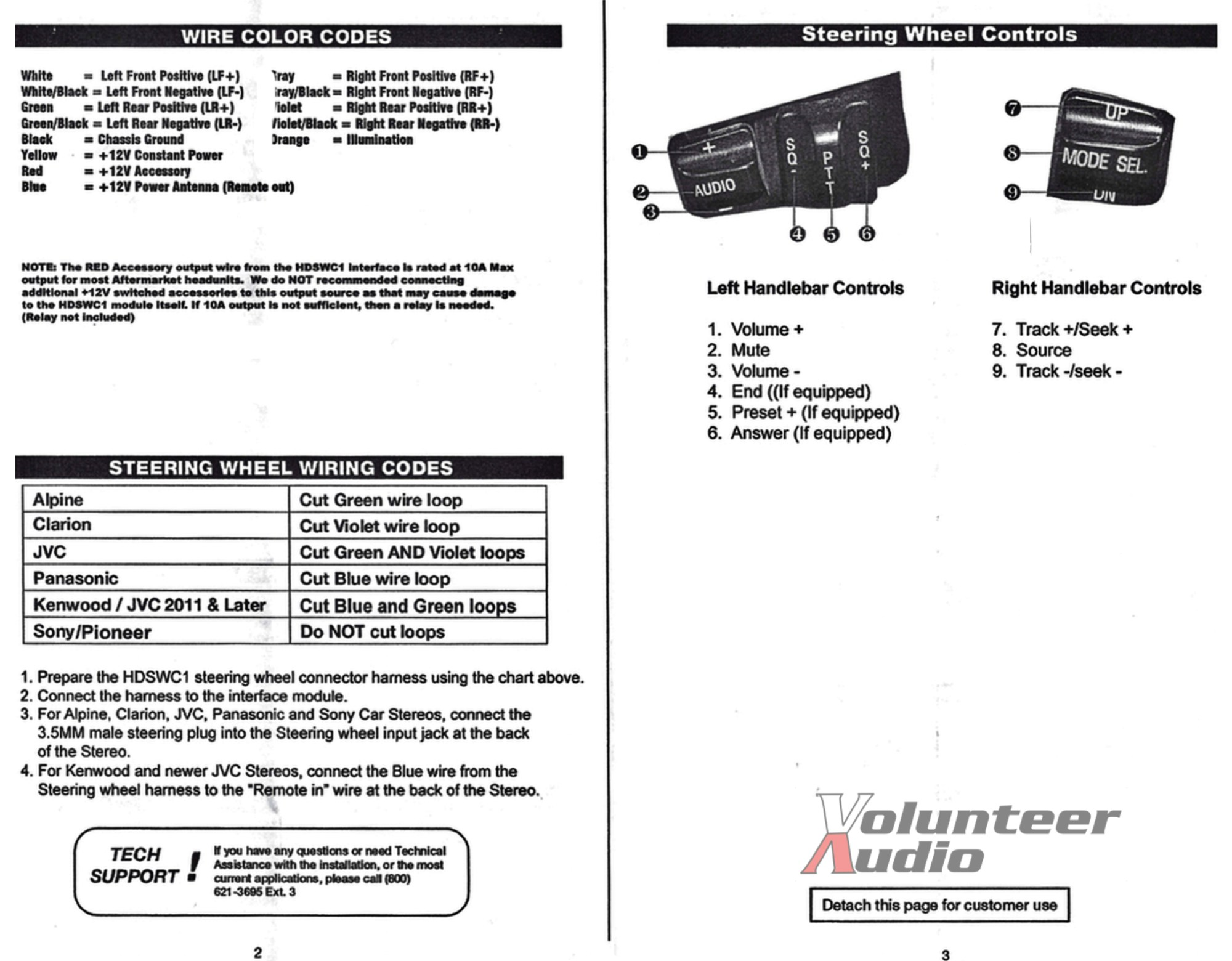 hight resolution of hand controlls harley wiring harness diagram