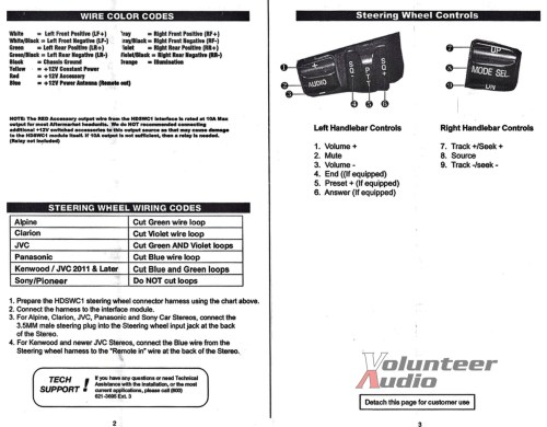 small resolution of hand controlls harley wiring harness diagram