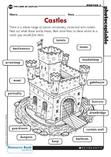 Castles – vocabulary