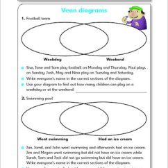 Venn Diagram Puzzles How To Draw Deployment In Staruml Diagrams Scholastic Shop