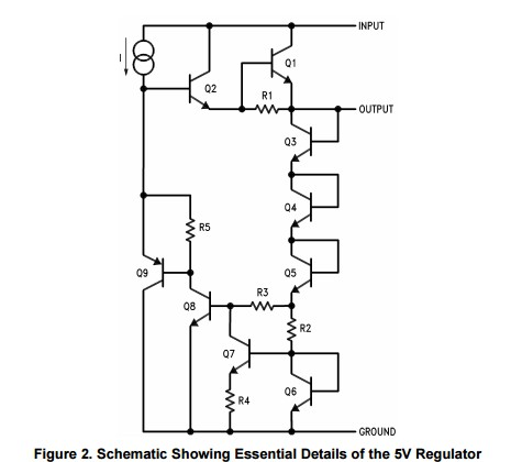 App note: AN-42 IC provides on-card regulation for logic
