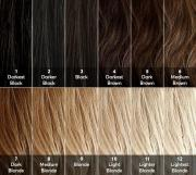 diy ombre rose gold mauve hair