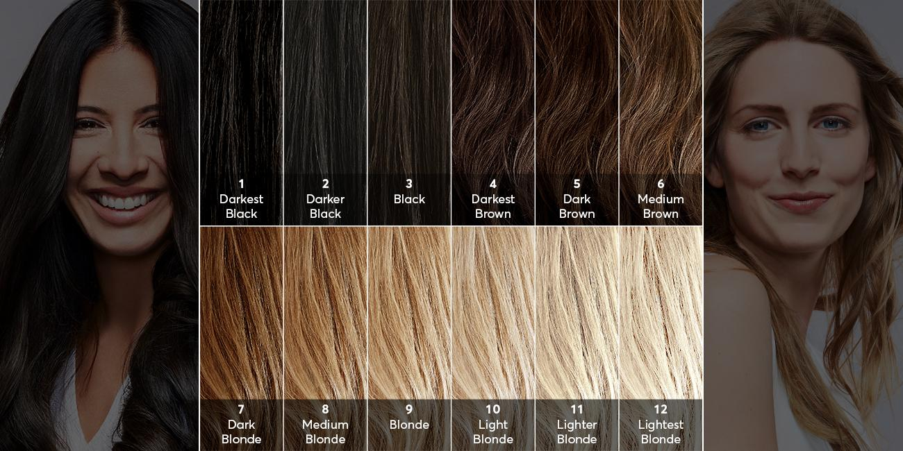 Dear Color Crew: What Level Is My Hair?