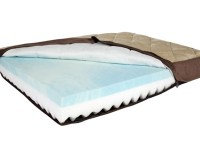 Serta Memory Foam Pillowtop Pet Beds