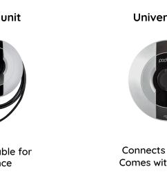 universal v tethered 3 [ 2000 x 901 Pixel ]