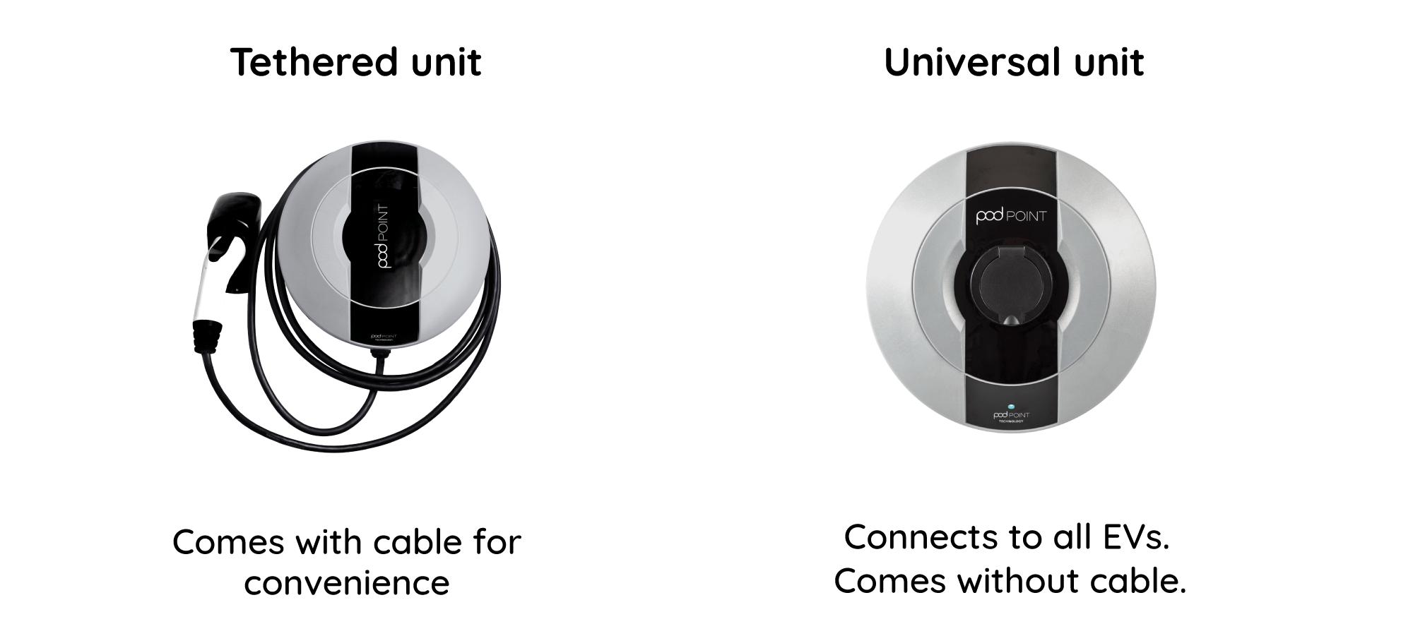 hight resolution of universal v tethered 3