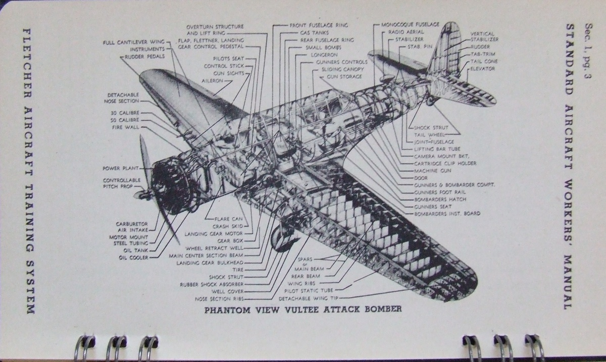 1941 Standard Aircraft Worker's Manual, Pocket Edition