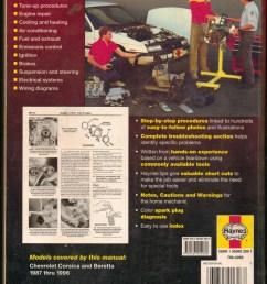 haynes repair manual 1987 1996 chevrolet corsica beretta collectors weekly [ 933 x 1200 Pixel ]