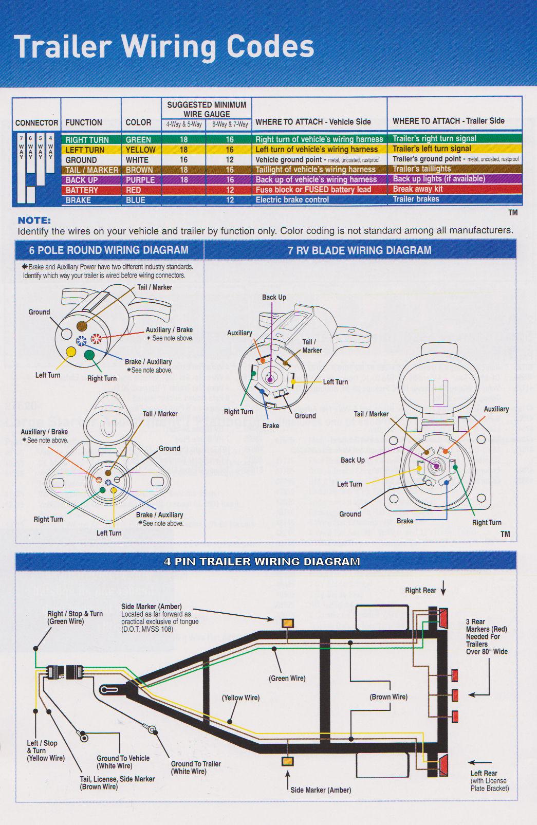 4 Way Trailer Wiring Diagram 2007 Trail