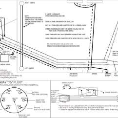 Trailer Wiring Harness Diagram 7 Way Gm Headlight Plug Information R And P Carriages Cargo Utility Dump