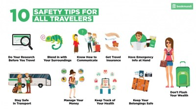 Female Traveller Safety 101: Tips You Should Know - Zafigo