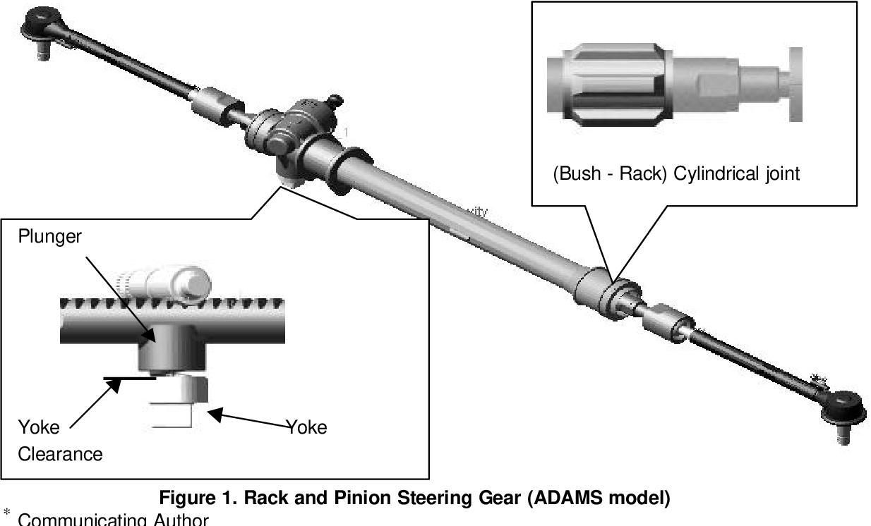 virtual prototype of rack and pinion