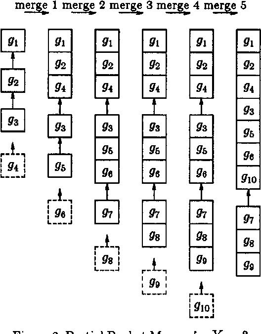 Figure 8 from Retrieval Performance Versus Disc Space
