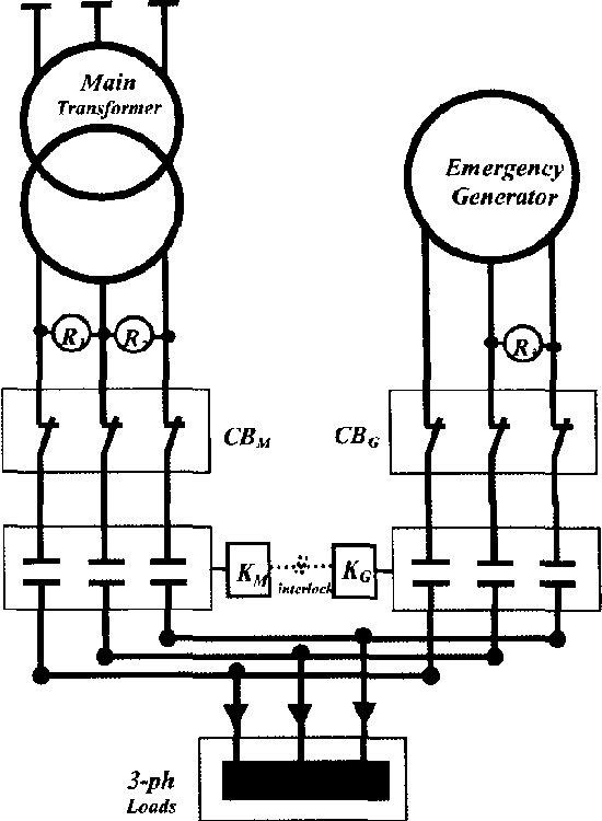 Figure 2 from Automatic transfer switch (ATS) using