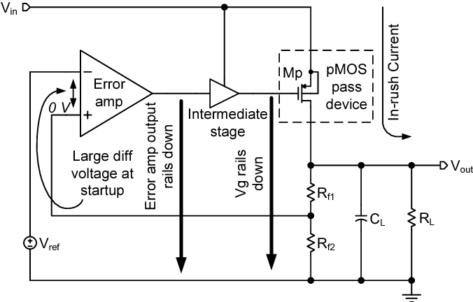 Figure 2 from A current-limiter-based soft-start scheme