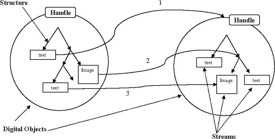[PDF] Streams, structures, spaces, scenarios, societies