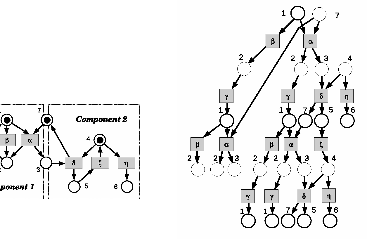 Figure 2 from Types of Asynchronous Diagnosability and the