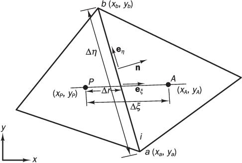 [PDF] An introduction to computational fluid dynamics