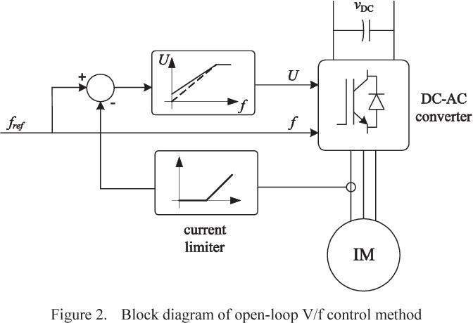 Ac Drive Wiring Diagram