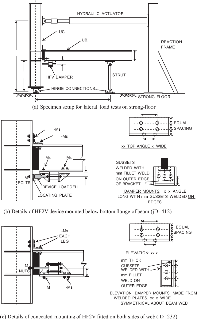[PDF] Damage Avoidance Design Steel Beam-Column Moment