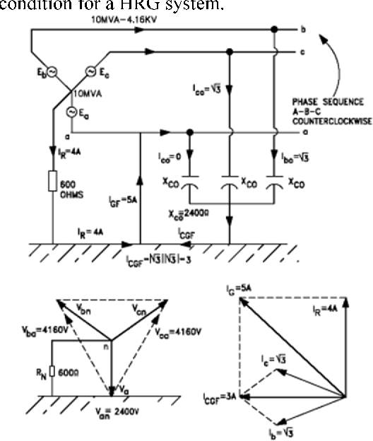 Figure 7 from Phasor diagram of a single-phase-ground