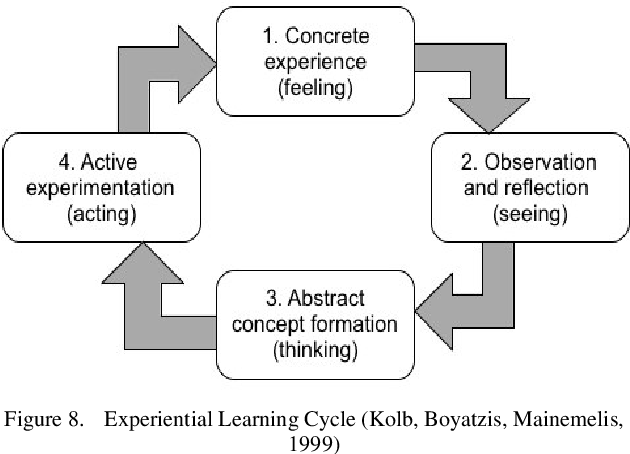 Figure 6 from Improving Collaborative Learning and Global
